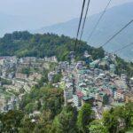 10 Best places to visit in Gangtok In 2020